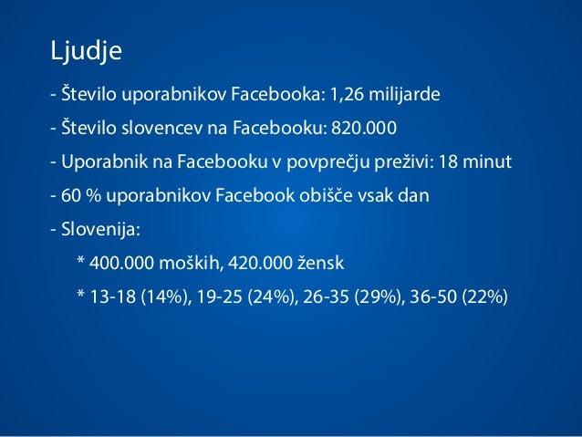 Družabna omrežja Slide 3