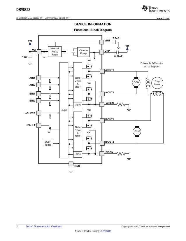 drv8833 motor driver datasheet
