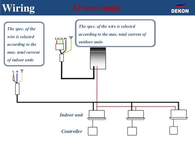 Dekon Vrf Air Conditioner Installation Tips