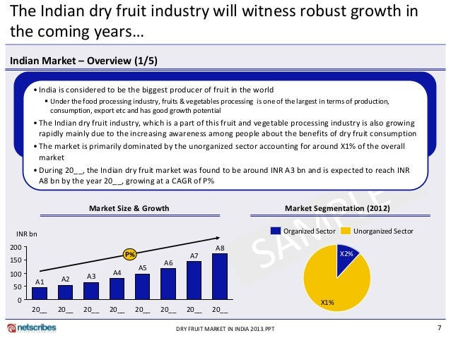 research report on global dried fruit Fruits market research reports  fresh food global industry overview  which  are experiencing great success in fruits (including dried fruits), and also in.