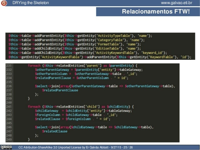Relacionamentos FTW! CC Attribution-ShareAlike 3.0 Unported License by Er Galvão Abbott - 9/27/15 - 25 / 26 www.galvao.eti...