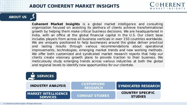 © Coherent market Insights. All Rights Reserved Coherent Market Insights is a global market intelligence and consulting or...