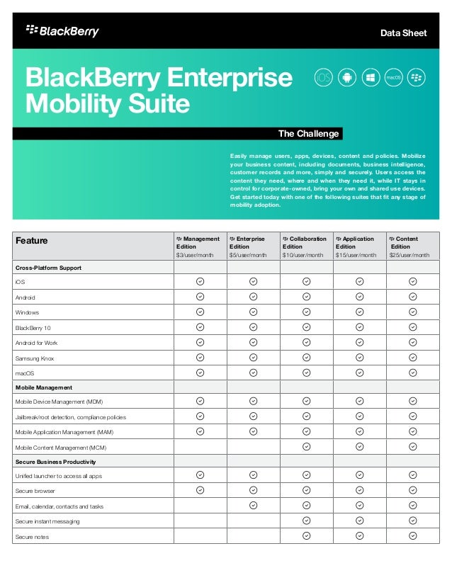 BlackBerry Enterprise Mobility Suite Easily manage users, apps, devices, content and policies. Mobilize your business cont...