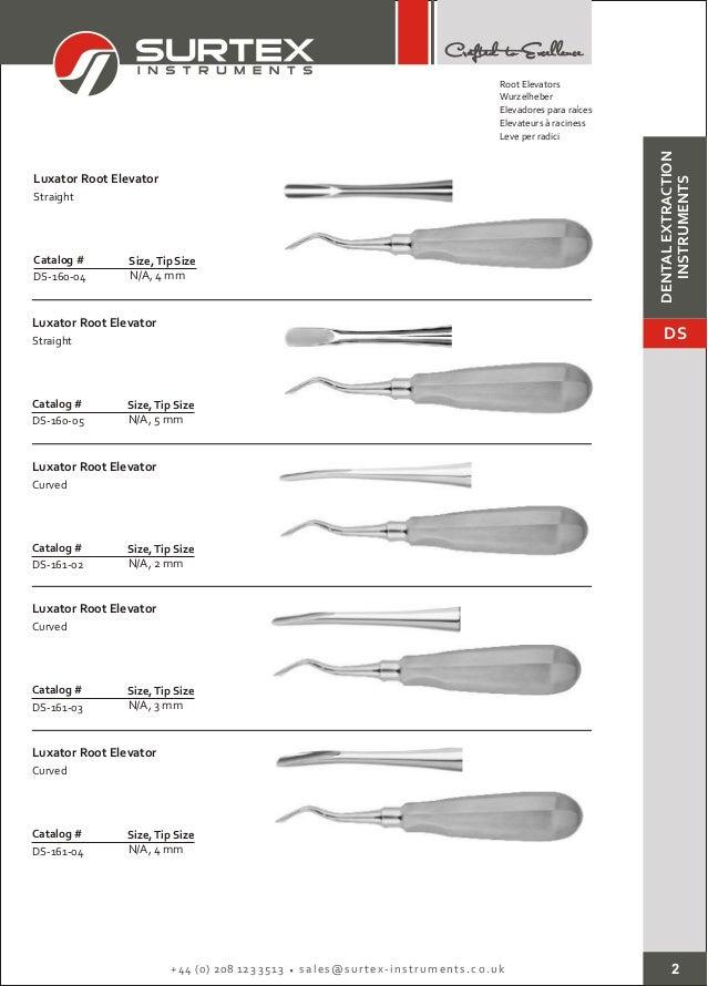Dental Syringes 1 3