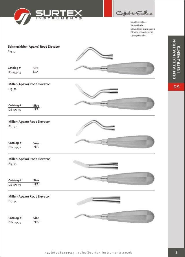 Dental Surgical Instruments - Dental Tools - Dental Surgery Instrumen…