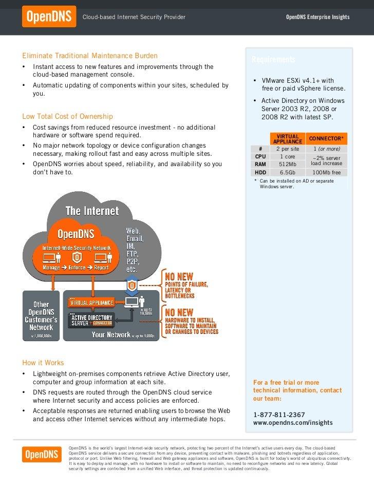Data Sheet: OpenDNS Enterprise Insights Slide 2