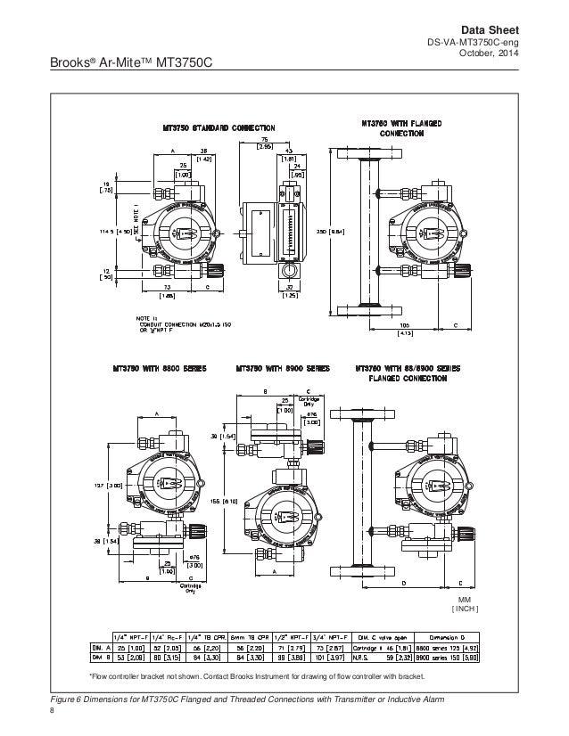 Cleaver Brooks Boiler Wiring Diagrams Lochinvar Boiler