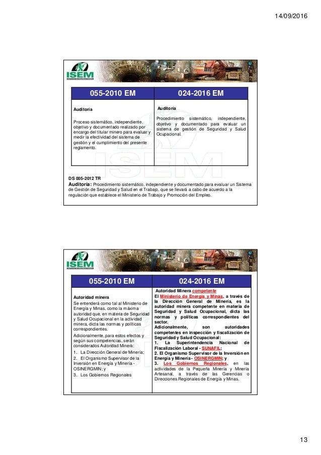 14/09/2016 13 055-2010 EM 024-2016 EM Auditoría Proceso sistemático, independiente, objetivo y documentado realizado por e...