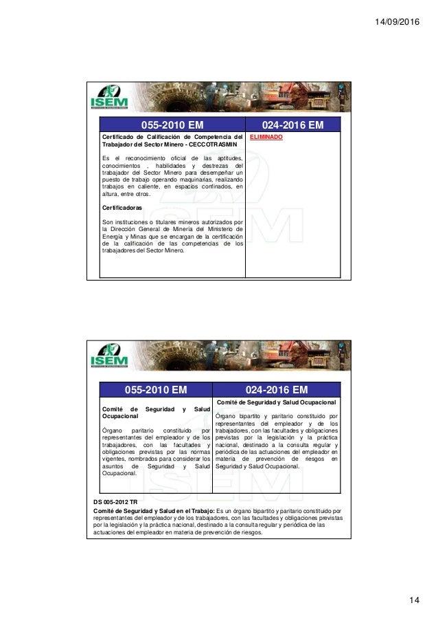 14/09/2016 14 055-2010 EM 024-2016 EM Certificado de Calificación de Competencia del Trabajador del Sector Minero - CECCOT...