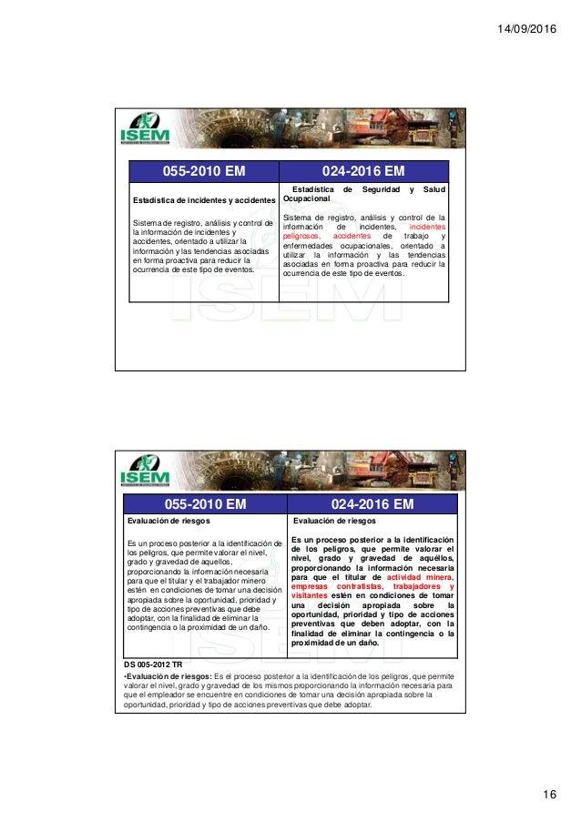 14/09/2016 16 055-2010 EM 024-2016 EM Estadística de incidentes y accidentes Sistema de registro, análisis y control de la...