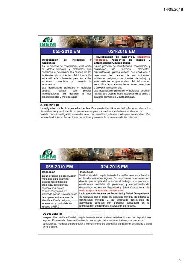 14/09/2016 21 055-2010 EM 024-2016 EM Investigación de Incidentes y Accidentes Es un proceso de recopilación, evaluación d...