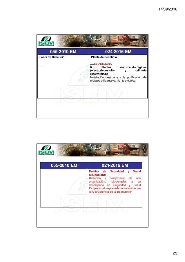14/09/2016 23 055-2010 EM 024-2016 EM Planta de Beneficio …….. Planta de Beneficio ….SE ADICIONA: 6. Plantas electrometalú...