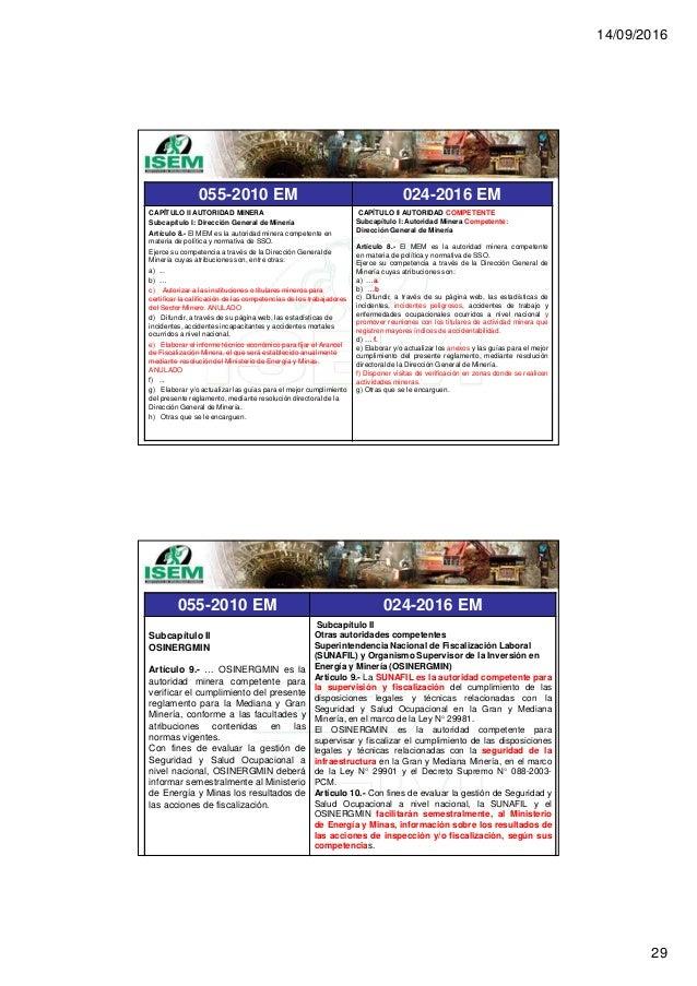 14/09/2016 29 055-2010 EM 024-2016 EM CAPÍTULO II AUTORIDAD MINERA Subcapítulo I: Dirección General de Minería Artículo 8....