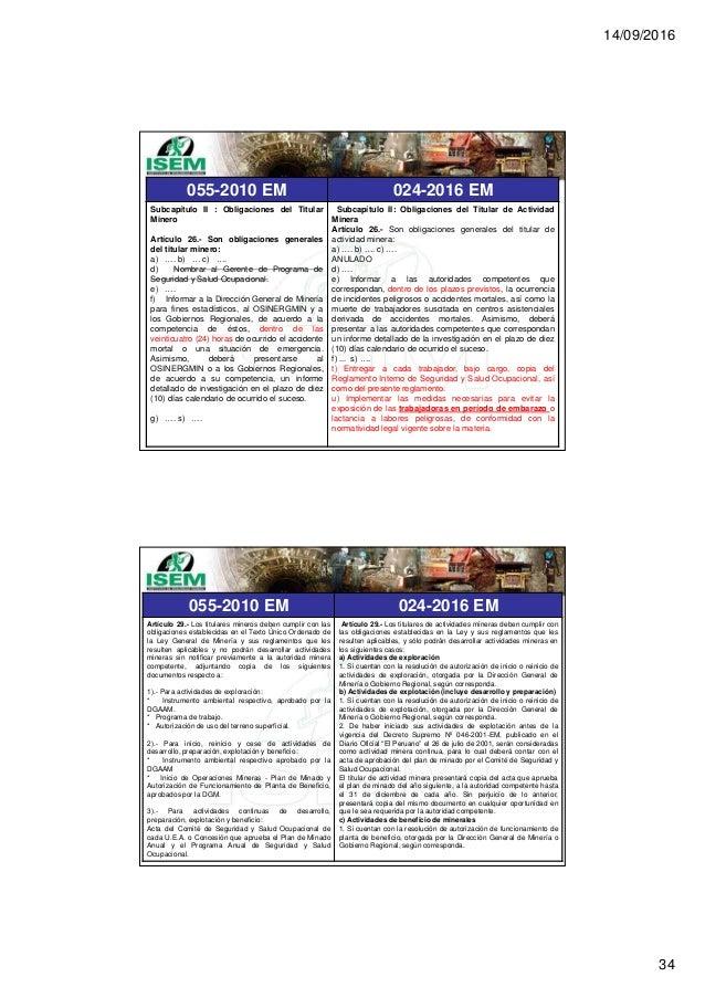 14/09/2016 34 055-2010 EM 024-2016 EM Subcapítulo II : Obligaciones del Titular Minero Artículo 26.- Son obligaciones gene...