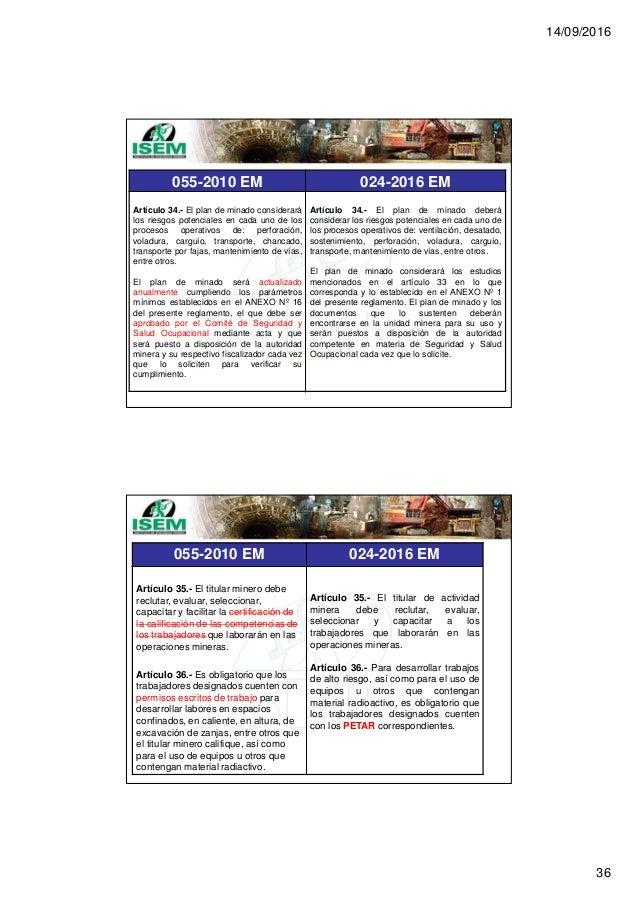 14/09/2016 36 055-2010 EM 024-2016 EM Artículo 34.- El plan de minado considerará los riesgos potenciales en cada uno de l...