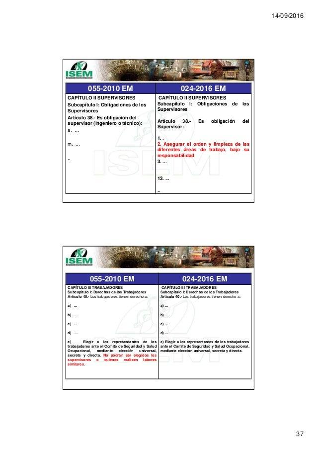 14/09/2016 37 055-2010 EM 024-2016 EM CAPÍTULO II SUPERVISORES Subcapítulo I: Obligaciones de los Supervisores Artículo 38...