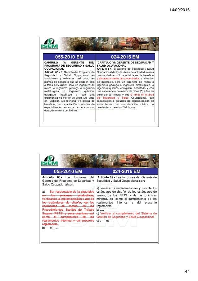 14/09/2016 44 055-2010 EM 024-2016 EM CAPÍTULO V: GERENTE DEL PROGRAMA DE SEGURIDAD Y SALUD OCUPACIONAL Artículo 66.- El G...
