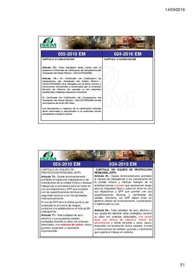 14/09/2016 51 055-2010 EM 024-2016 EM CAPÍTULO VI CAPACITACIÓN Artículo 72.- Todo trabajador debe contar con el respectivo...