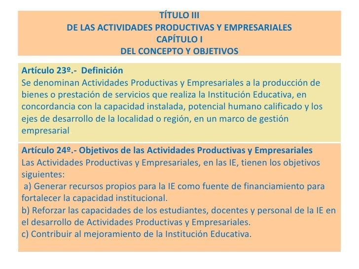 TÍTULO III            DE LAS ACTIVIDADES PRODUCTIVAS Y EMPRESARIALES                               CAPÍTULO I             ...