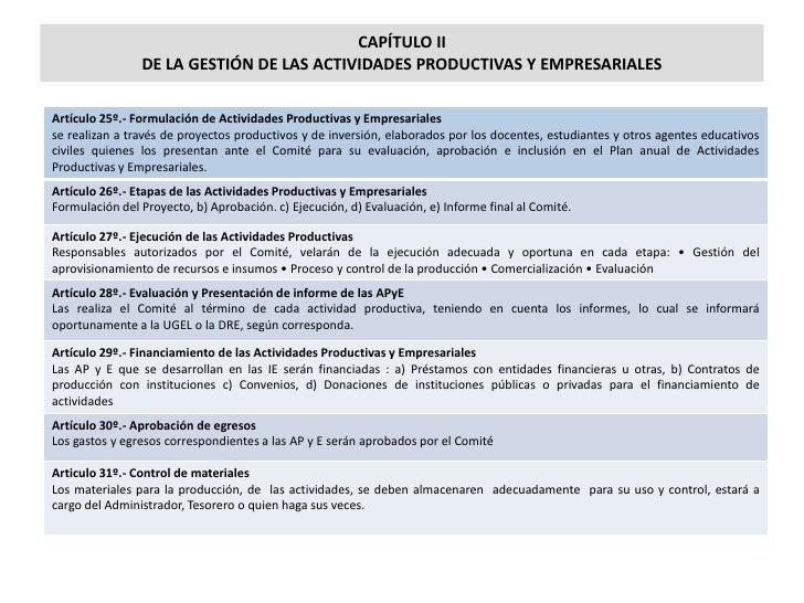 CAPÍTULO II                 DE LA GESTIÓN DE LAS ACTIVIDADES PRODUCTIVAS Y EMPRESARIALES   Artículo 25º.- Formulación de A...
