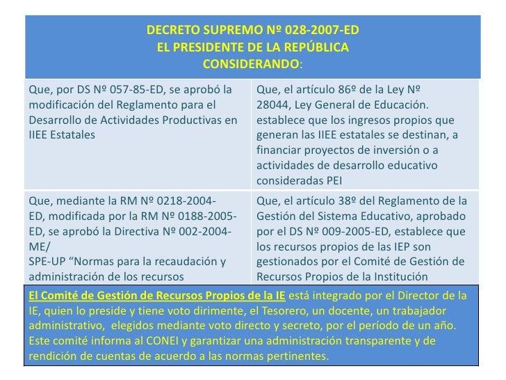 DECRETO SUPREMO Nº 028-2007-ED                        EL PRESIDENTE DE LA REPÚBLICA                               CONSIDER...
