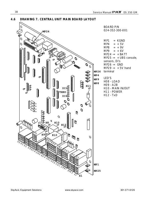 Ds350 gm service skyazul