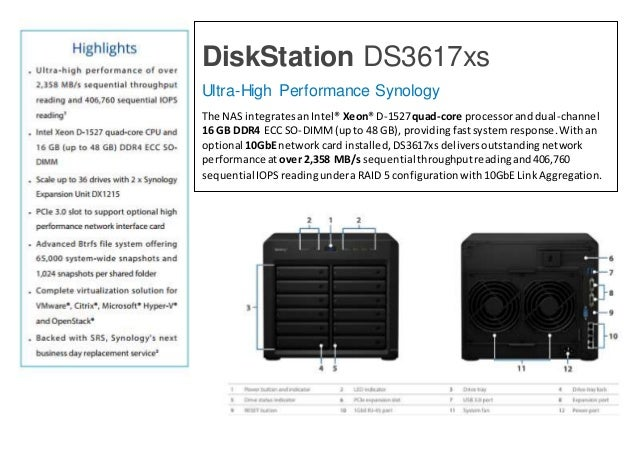 DS3617xs Diskstation | Synology