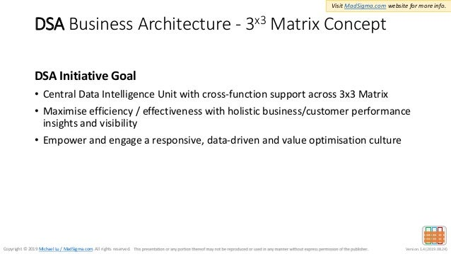 Version.1.4 (2019.08.24)Copyright © 2019 Michael Lu / MadSigma.com. All rights reserved. DSA Business Architecture - 3x3 M...