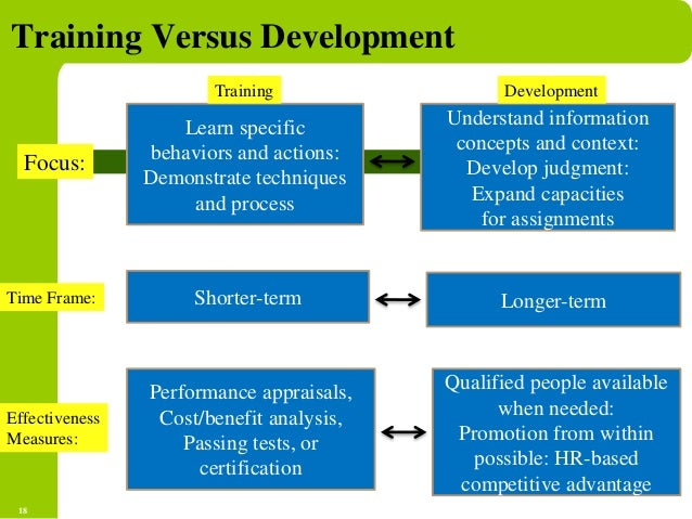 mentoring and coaching as a development The keys to leadership effectiveness today: coaching and mentoring  because  individuals who are growing and developing on the job are less likely to leave.