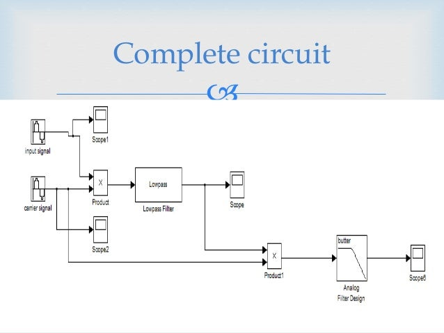 delta modulation and demodulation computer science essay Get even a better essay we will write a custom essay sample on  adaptive delta modulation and demodulation computer topics.