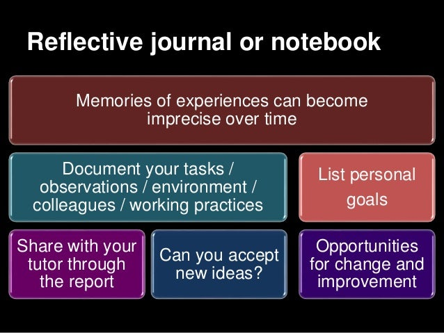 time management reflective journal Time management could be considered a good topic which it is very significant for people's life and study time management becomes critical for a student as they approach the upper reaches of their academic career.