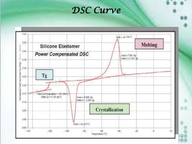 difference between dta and dsc pdf