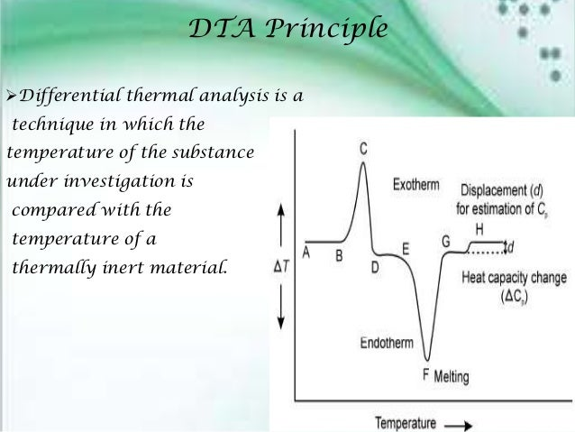 Gas Viscosity At High Pressure High Temperature further Risk aversion further Limit Inferior And Limit Superior Proof in addition Watch furthermore Applying Bayes Estimating A Bimodal Distribution. on function graph