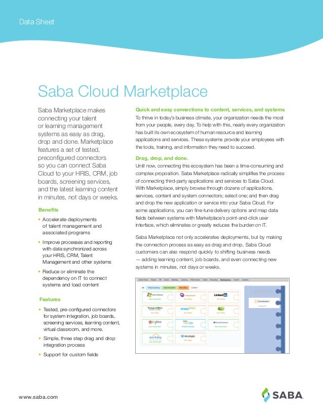 www.saba.com Data Sheet Quick and easy connections to content, services, and systems To thrive in today's business climate...