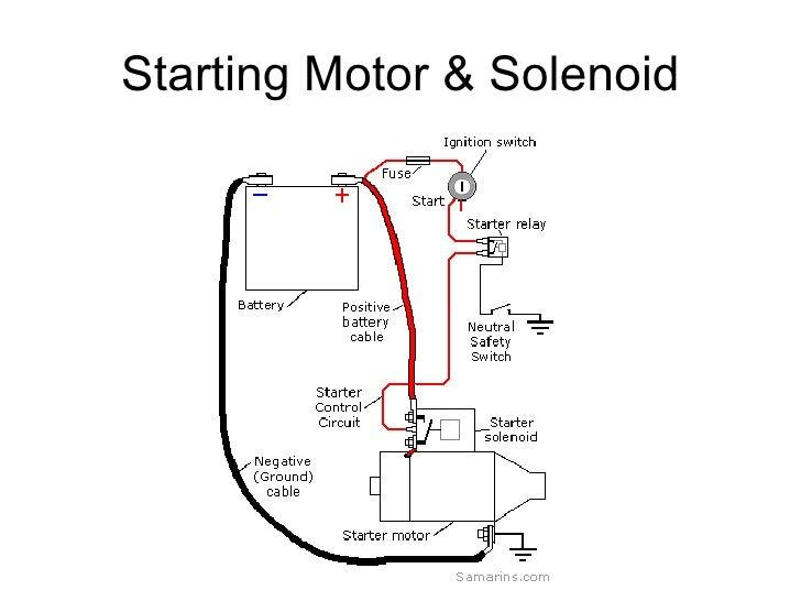 Dsc marine electrical systems seminar 020311