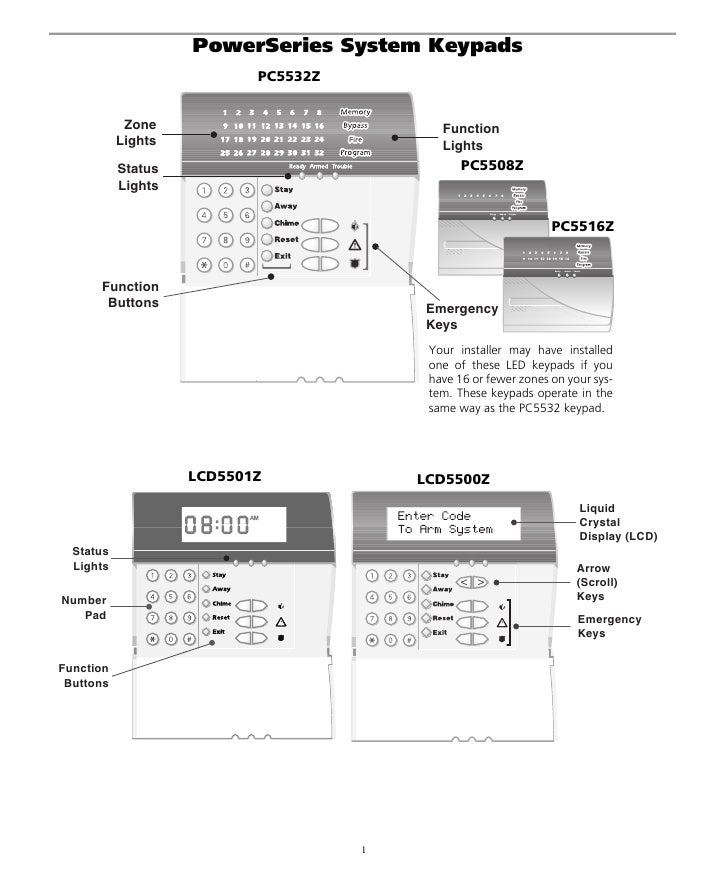 Dsc alarm box wiring diagram wiring diagrams pc5508z led keypad wiring diagram free wiring diagrams home security systems reno dsc powerseries users guide dsc alarm box wiring diagram swarovskicordoba Gallery