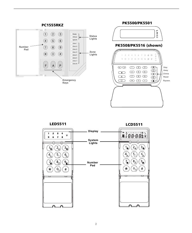 Dsc Powerseries Pk5500 Alarm Keypad Wiring Diagram : 50