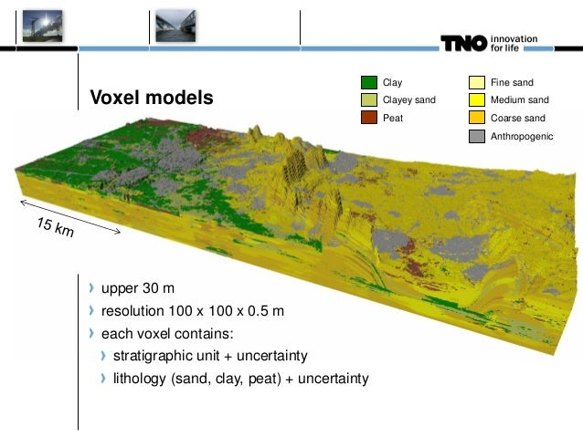 Worksheet. DSDINT 2016 Geomodelling with iMOD at the geological survey of the
