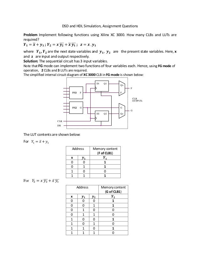 DSD and HDL Simulation, Assignment Questions Problem Implement following functions using Xilinx XC 3000. How many CLBs and...