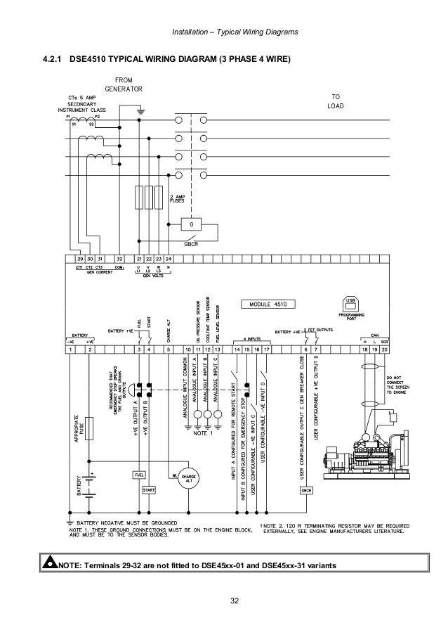dse dse operator manual