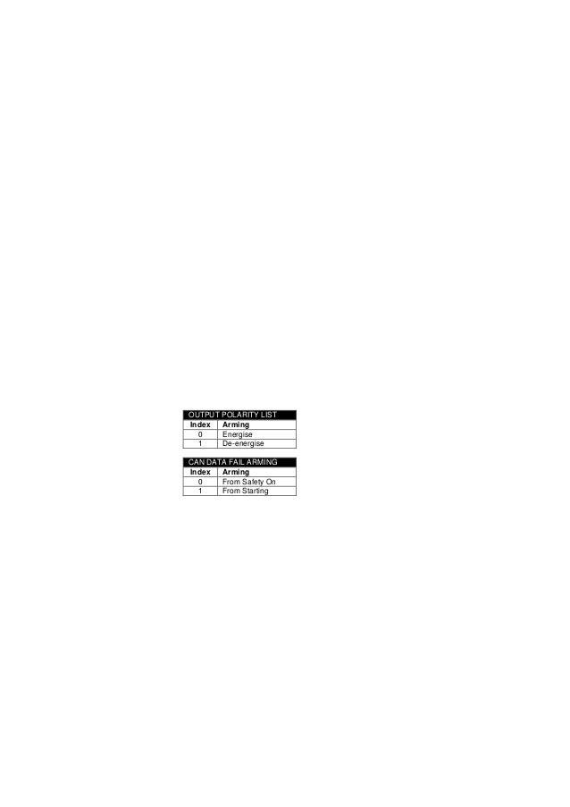DSE 6010/20 - manual operation