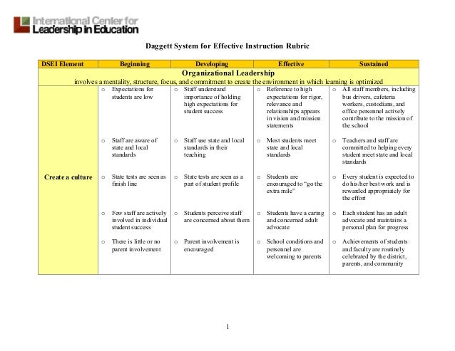 1 Daggett System for Effective Instruction Rubric DSEI Element Beginning Developing Effective Sustained Organizational Lea...