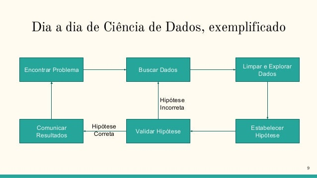 data science for dummies pdf