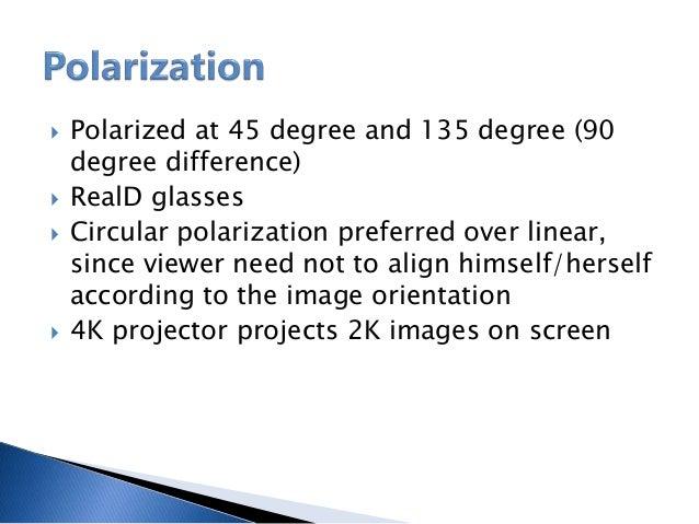 3d Tv Technology