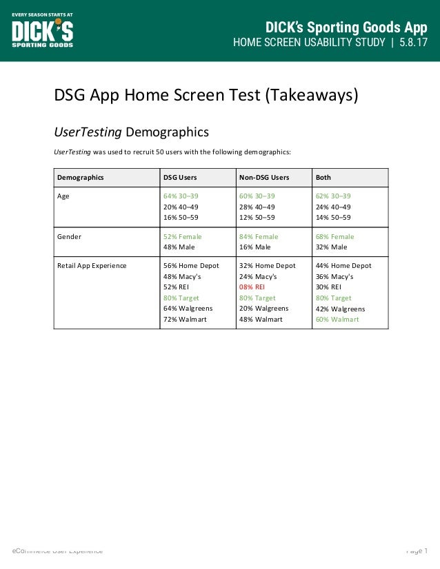 DICK's Sporting Goods App HOME SCREEN USABILITY STUDY | 5.8.17 Page 1eCommerce User Experience DSG App Home Screen Test (T...