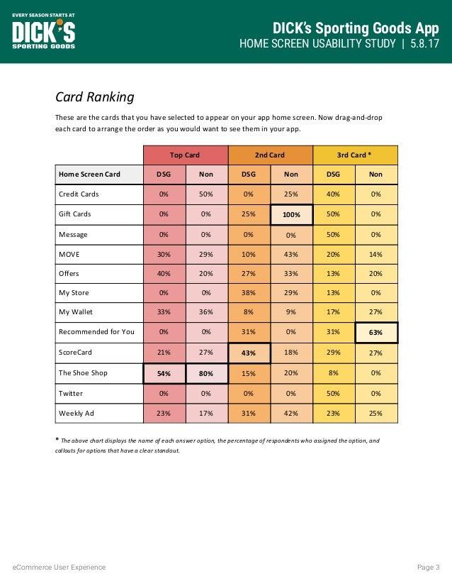 App Home Screen Card Study Slide 3