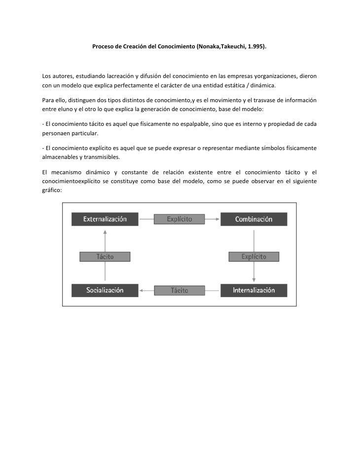 Identificación de los modelos existentes para la gestión del conocimiento. Slide 3
