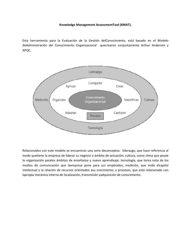 Knowledge Management AssessmentTool (KMAT).Esta herramienta para la Evaluación de la Gestión delConocimiento, está basado ...
