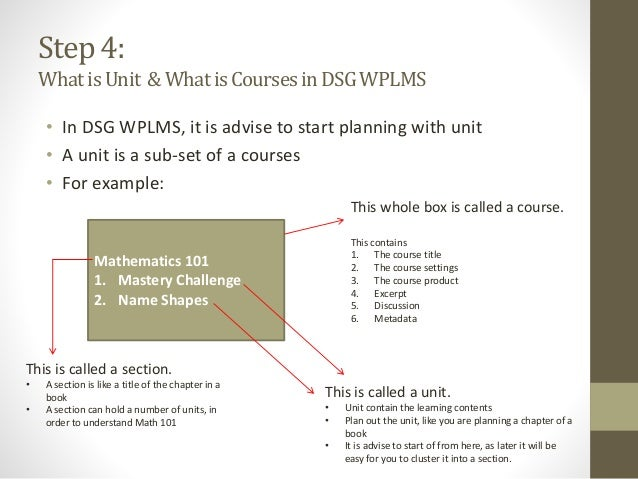 Step 4: WhatisUnit &WhatisCoursesinDSGWPLMS • In DSG WPLMS, it is advise to start planning with unit • A unit is a sub-set...