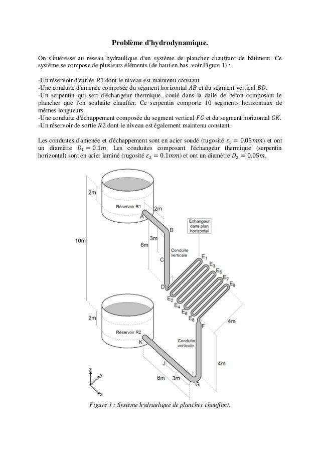 Problème d'hydrodynamique. On s'intéresse au réseau hydraulique d'un système de plancher chauffant de bâtiment. Ce système...